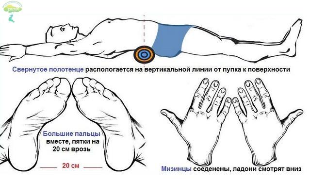 упражнение с валиком из полотена